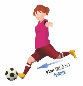 kick(蹴る)の他動性